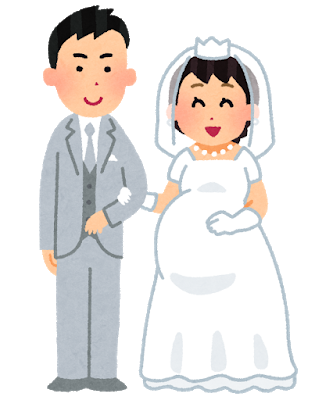 新郎新婦 結婚 妊婦.png