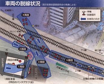 2ch まとめ 福知山線脱線事故